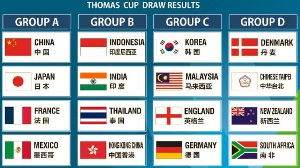 Thomas Cup 2016 draw