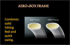 BOX FRAME and Aero Frame